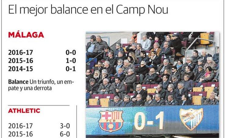 El mejor balance en el Camp Nou
