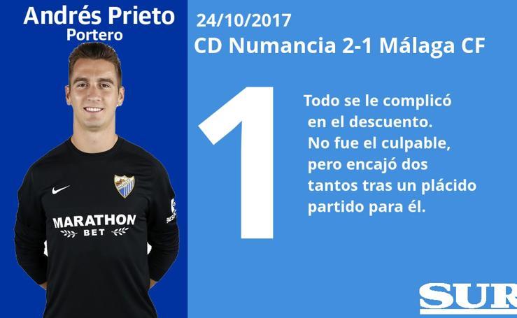 La nota a los jugadores del Málaga ante el Numancia