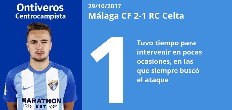 La nota de los jugadores del Málaga en el partido ante el Celta
