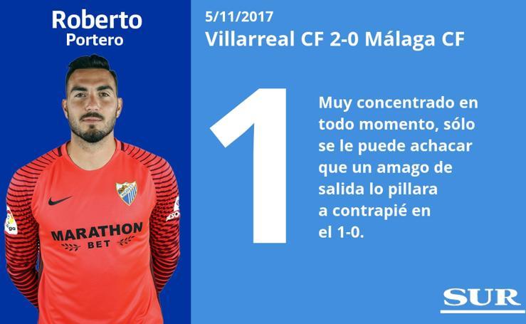 La nota a los jugadores del Málaga ante el Villarreal