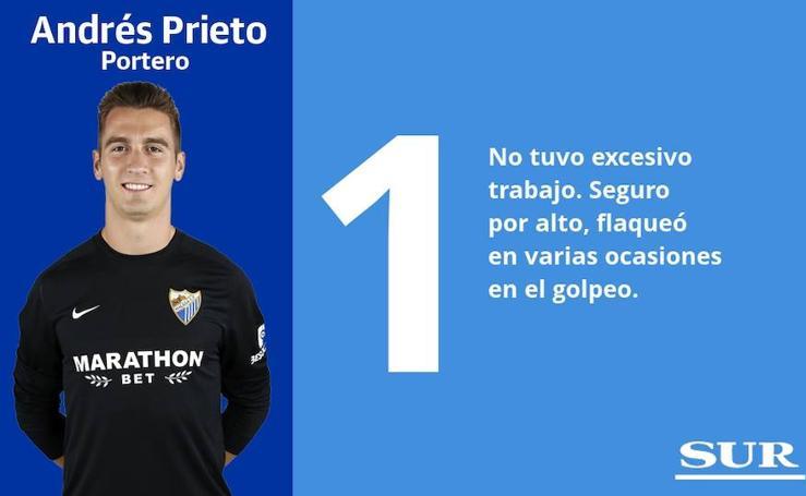 Puntuaciones uno a uno de los jugadores del Málaga ante el Numancia