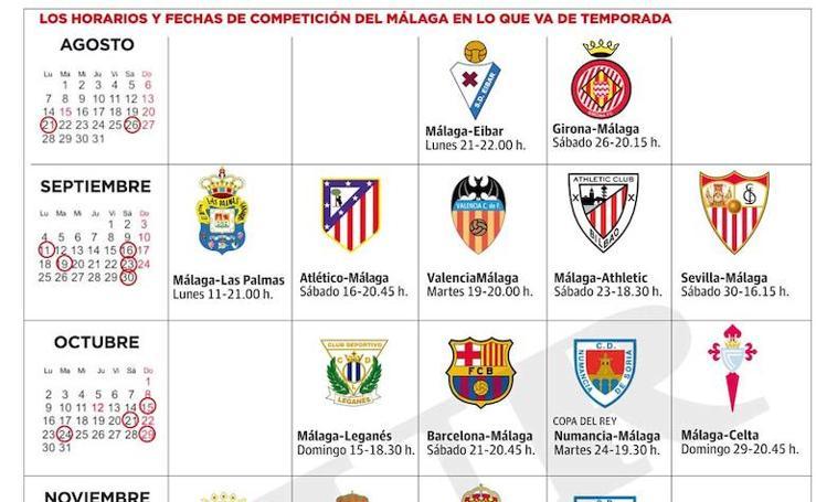 Horarios y fechas de competición del Málaga en lo que va de temporada