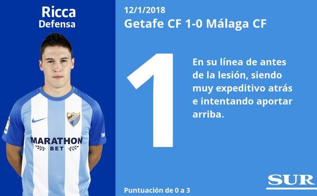 Puntuaciones de los jugadores del Málaga tras su partido en Getafe