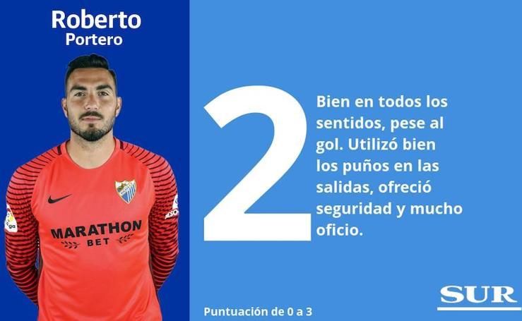 Puntuaciones uno a uno de los jugadores del Málaga ante el Eibar