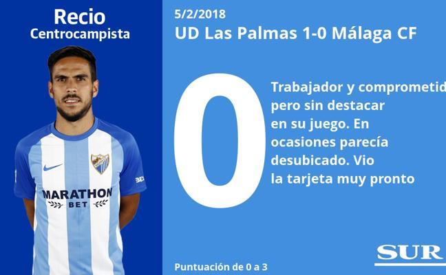 Puntuaciones uno a uno de los jugadores del Málaga en su partido ante Las Palmas