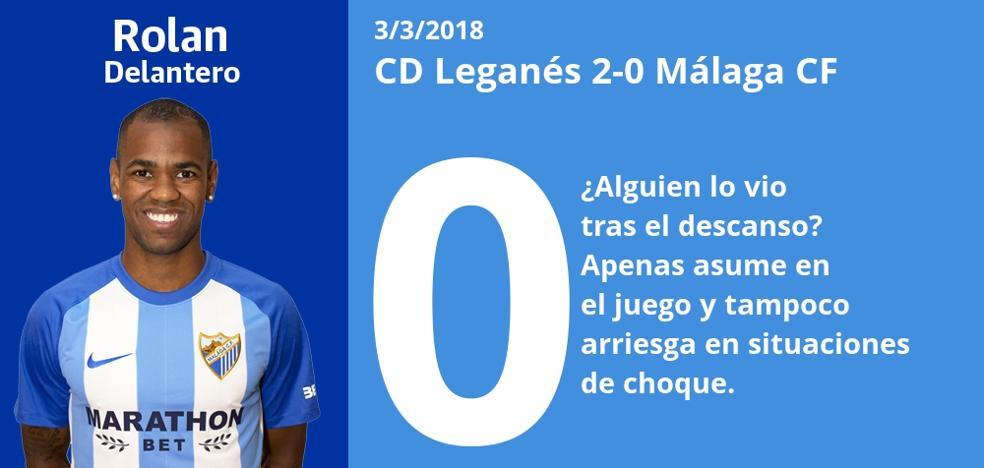 Puntuaciones de los jugadores del Málaga tras perder con el Leganés