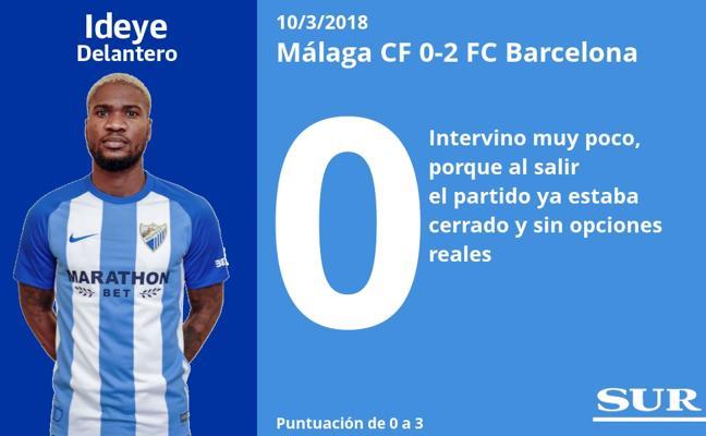 Puntuaciones uno a uno de los jugadores del Málaga ante el Barcelona