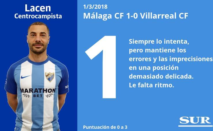 Puntuaciones de los jugadores del Málaga ante el Villarreal