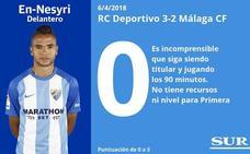 Puntuaciones de los jugadores del Málaga tras su derrota ante el Deportivo
