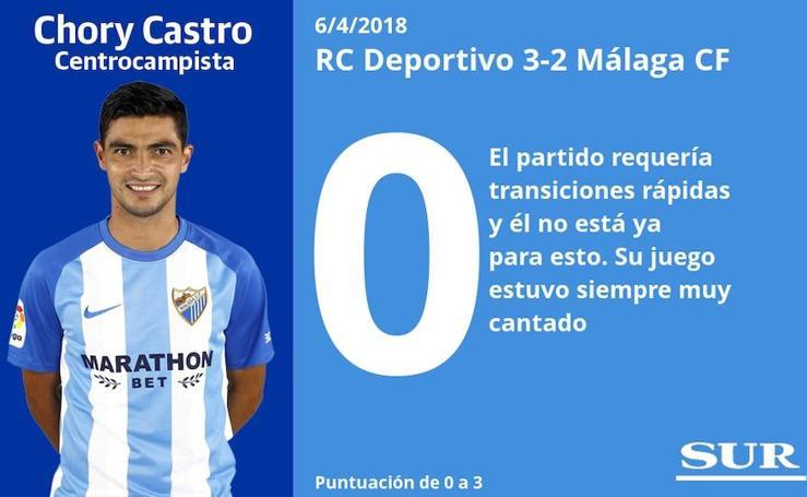 Puntuaciones de los jugadores del Málaga tras su derrota en Riazor