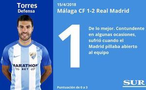 Puntuaciones uno a uno de los jugadores del Málaga tras su derrota ante el Real Madrid