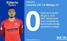 Puntuaciones de los jugadores del Málaga ante el Levante