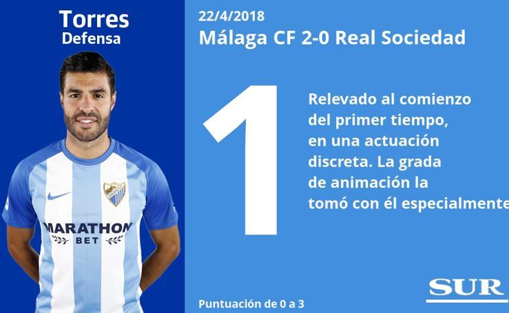 El uno a uno del Málaga - Real Sociedad