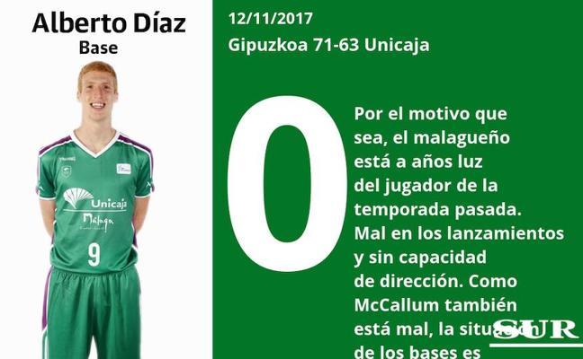 Estas son las puntuaciones uno a uno de los jugadores del Unicaja en el partido ante el Gipuzkoa