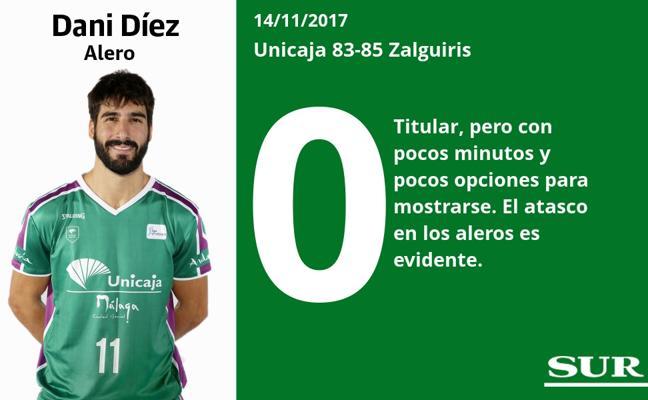 Estas son las puntuaciones uno a uno de los jugadores del Unicaja ante el Zalguiris