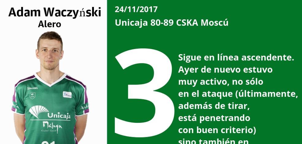 Estas son las puntuaciones uno a uno de los jugadores del Unicaja en el partido ante el CSKA