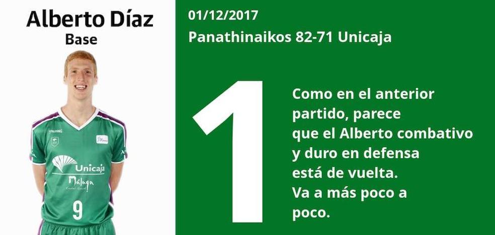 Puntuaciones uno a uno de los jugadores del Unicaja ante el Panathinaikos