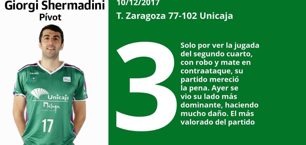 Estas son las puntuaciones de los jugadores del Unicaja en el partido ante al Zaragoza