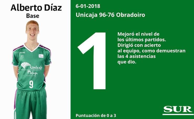 Estas son las puntuaciones de los jugadores del Unicaja en el partido ante el Obradoiro