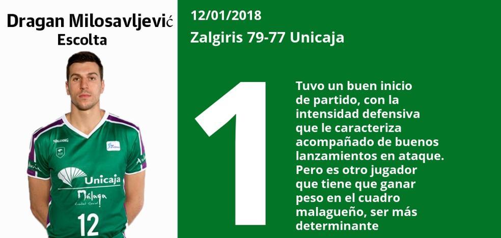 Puntuaciones de los jugadores del Unicaja tras el partido contra el Zalgiris