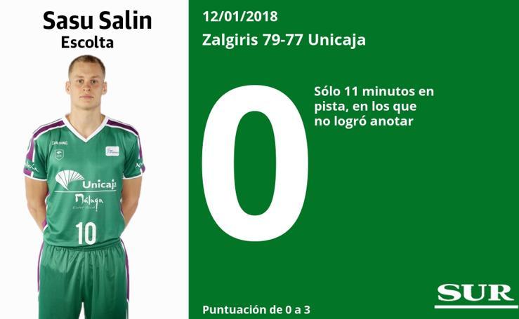 Puntuaciones de los jugadores del Unicaja ante el Zalgiris