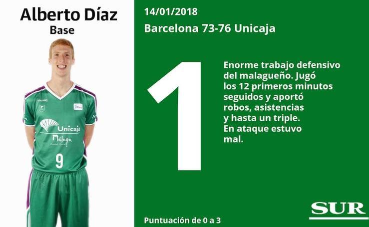 Estas son las puntuaciones de los jugadores del Unicaja en el partido ante el Barcelona