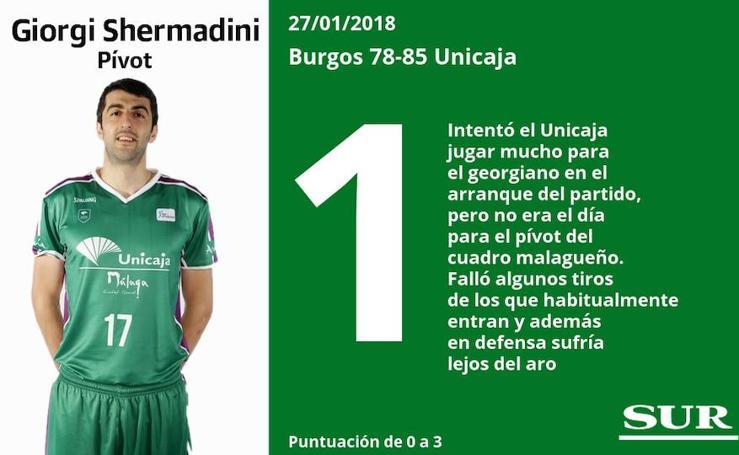 Puntuaciones de los jugadores del Unicaja ante el Burgos