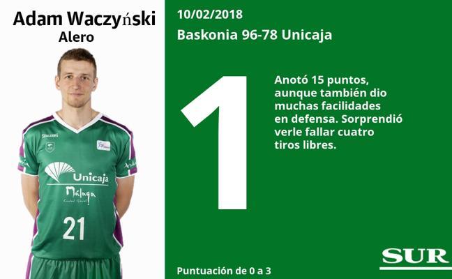 Puntuaciones uno a uno de los jugadores del Unicaja tras perder en la cancha del Baskonia
