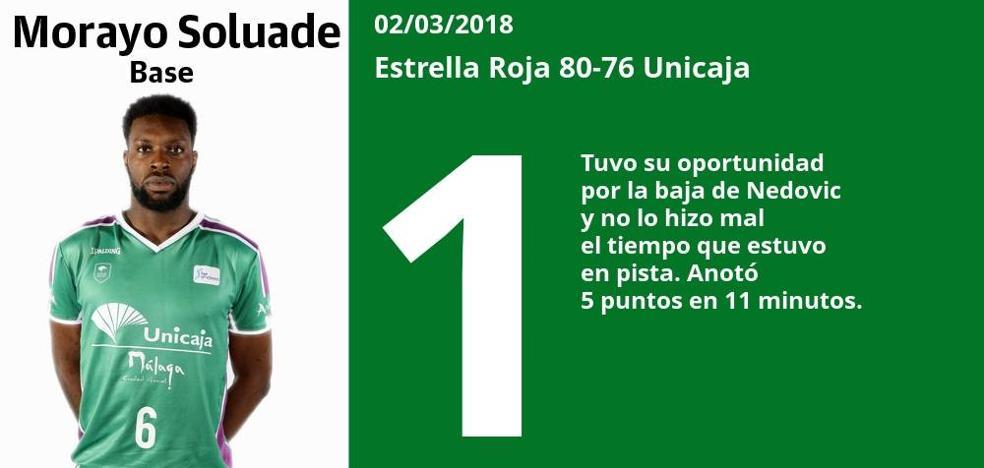 Estas son las puntuaciones uno a uno de los jugadores del Unicaja en el partido ante el Estrella Roja