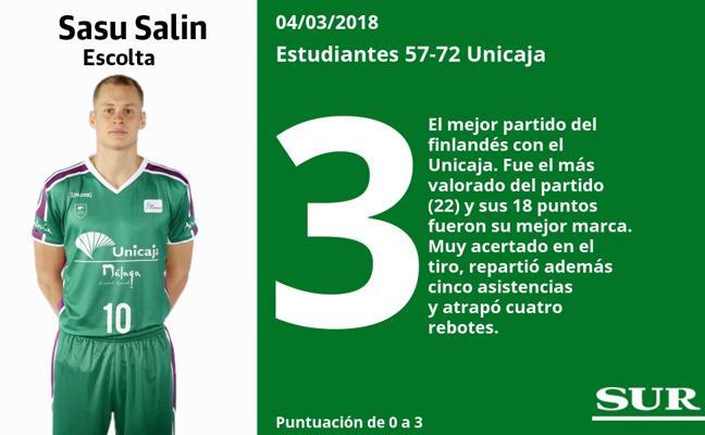 Valoraciones a los jugadores del Unicaja tras vencer al Estudiantes