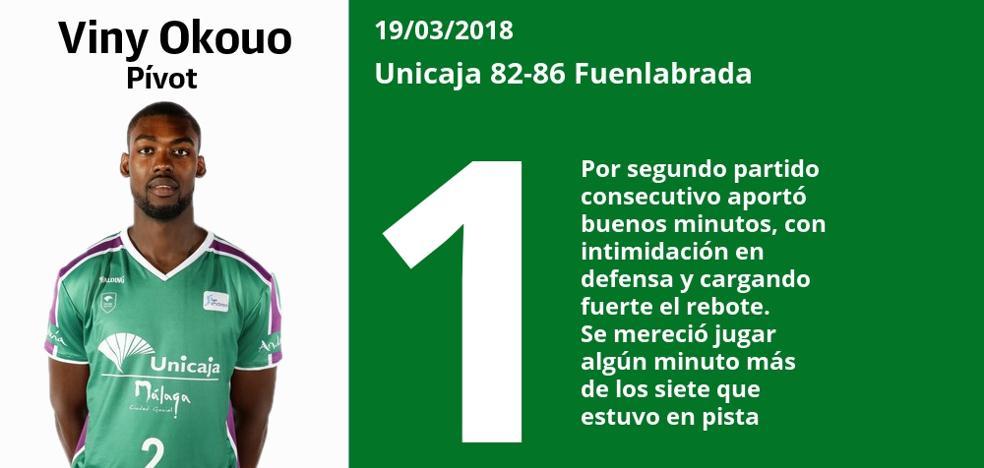 Estas son las puntuaciones uno a uno de los jugadores del Unicaja en el partido ante el Fuenlabrada
