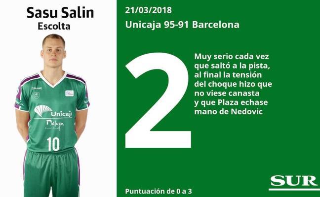 Puntuaciones uno a uno de los jugadores del Unicaja tras su victoria ante el Barcelona