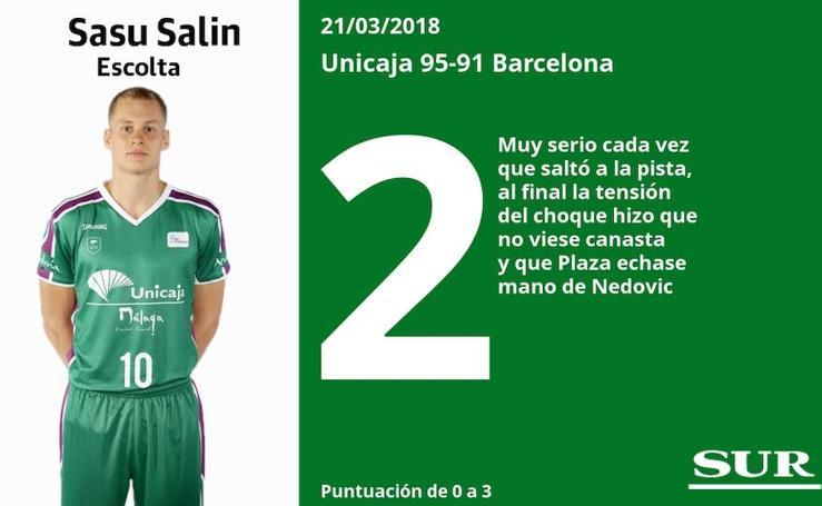 Puntuaciones de los jugadores del Unicaja ante el Barcelona