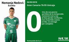 Puntuaciones de los jugadores del Unicaja tras la derrota en Gran Canaria
