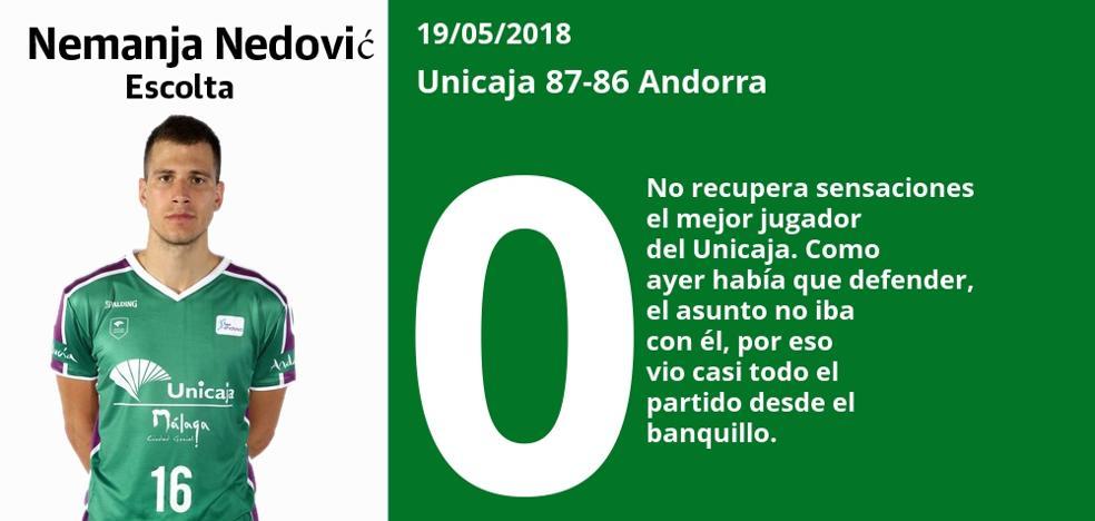 Análisis de los jugadores del Unicaja tras ganar al Andorra