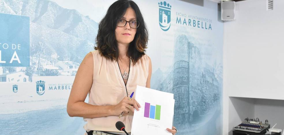 El PSOE saca pecho de la gestión urbanística en Marbella con un incremento de licencias de obra y de viviendas visadas