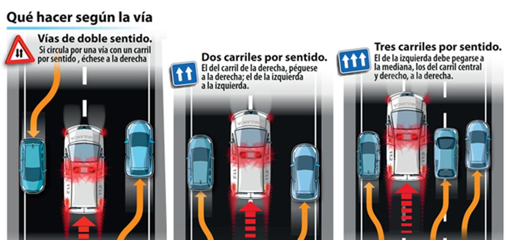 ¿Cómo actuar ante un vehículo de emergencia?