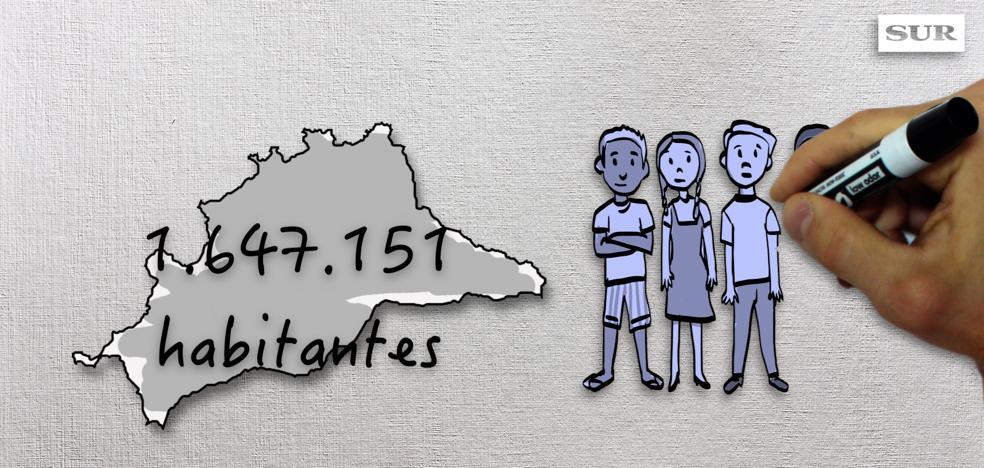 El vídeo con los datos clave de Málaga que debes conocer