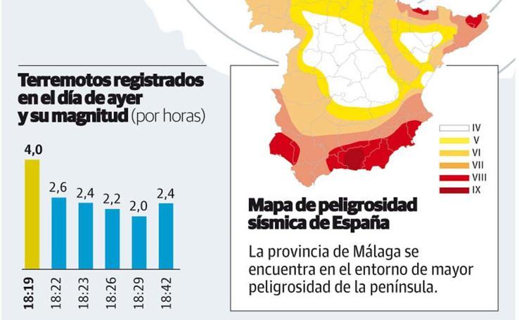 Un terremoto de 4 grados se deja sentir en Málaga