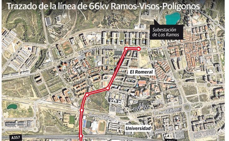 Trazado de la línea de 66kv Ramos-Visos-Polígonos