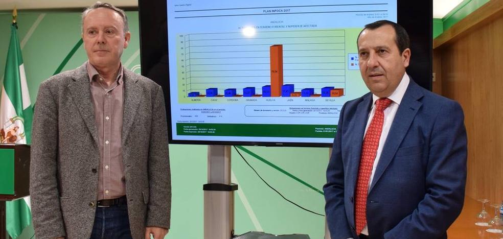 La campaña del Infoca se salda con 102 intervenciones en Málaga