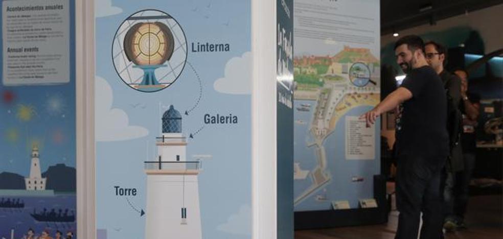 Qué hacer en Málaga este domingo 28 de enero de 2018