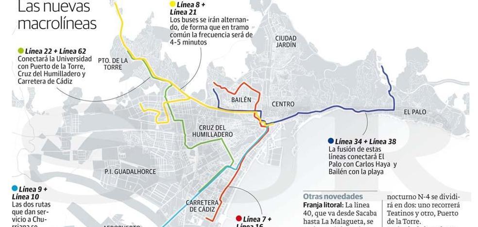 Estos son los cinco grandes corredores que la EMT pondrá en marcha para recorrer Málaga sin trasbordos