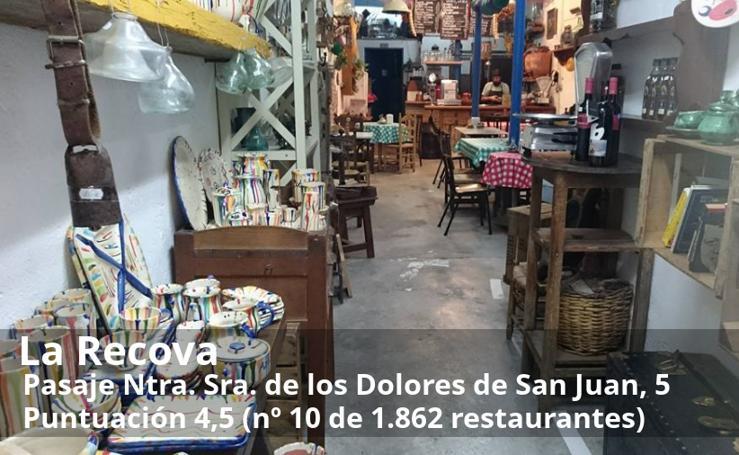 Los 10 mejores restaurantes de Málaga, según Tripadvisor