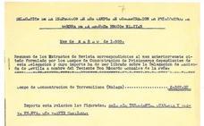 Documentos inéditos confirman la existencia de un campo de concentración en Torremolinos