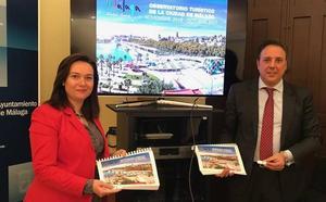 El impacto de la actividad turística en Málaga capital supera los 2.840 millones en un año