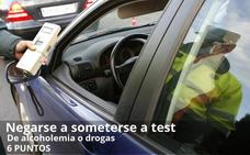¿Sabes cuáles son las infracciones de tráfico que te quitan puntos del carné?