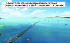 Autopistas en el aire: así son los puentes más espectaculares del mundo