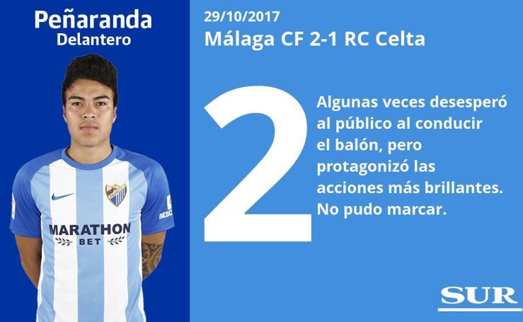 La nota a los jugadores del Málaga ante el Celta