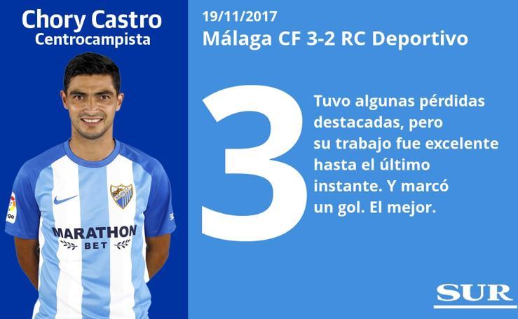 La nota a los jugadores del Málaga ante el Deportivo